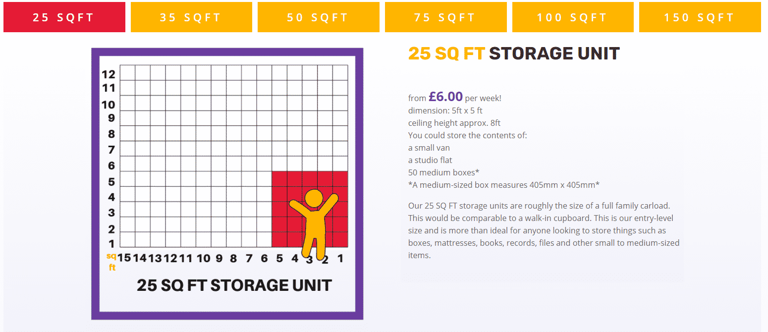 Storage Size Estimator Manchester